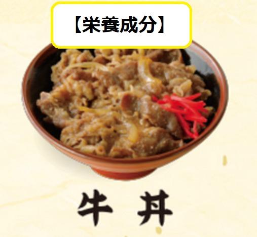 お持ち帰り『牛丼』の【栄養成分】について